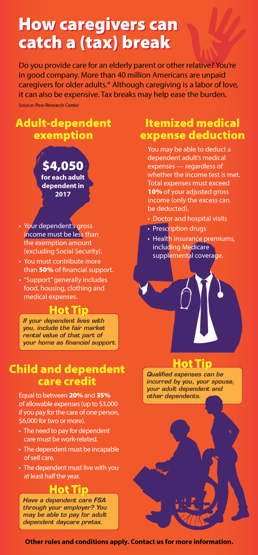 gordon keeter caregivers infographic