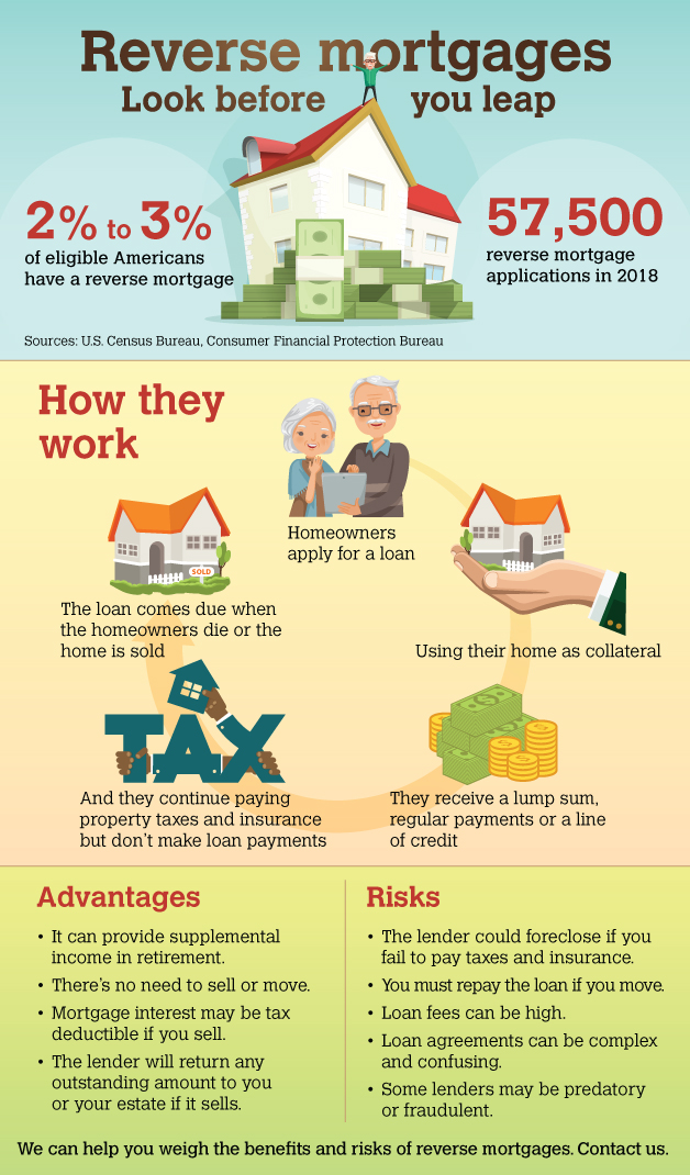 IFF Reverse Mortgages 628x1070