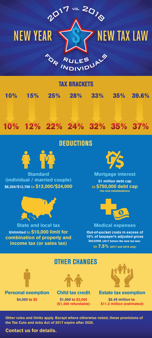 gordon keeter new tax law infographic